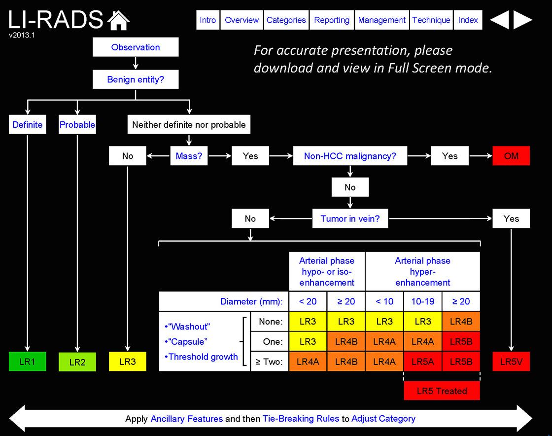 Теория механизмов и машин: Методические указания для
